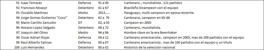 100-91america2